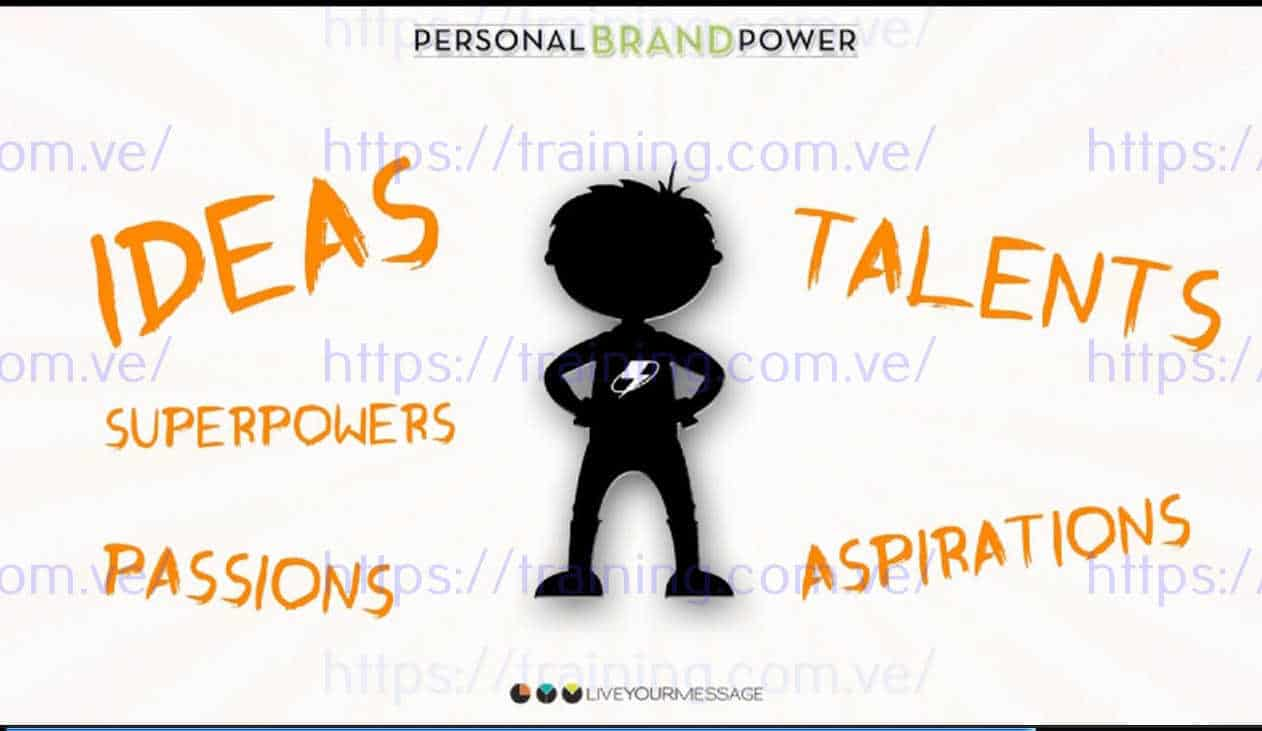 Personal Brand Power by Marisa Murgatroyd from Evercoach Discount