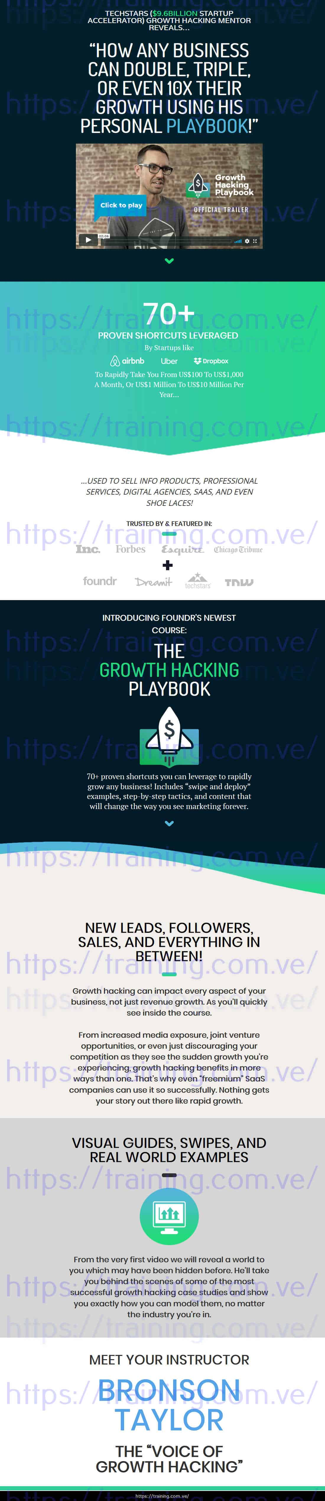 Growth Hacking Playbook by Bronson Taylor Foundr sales page