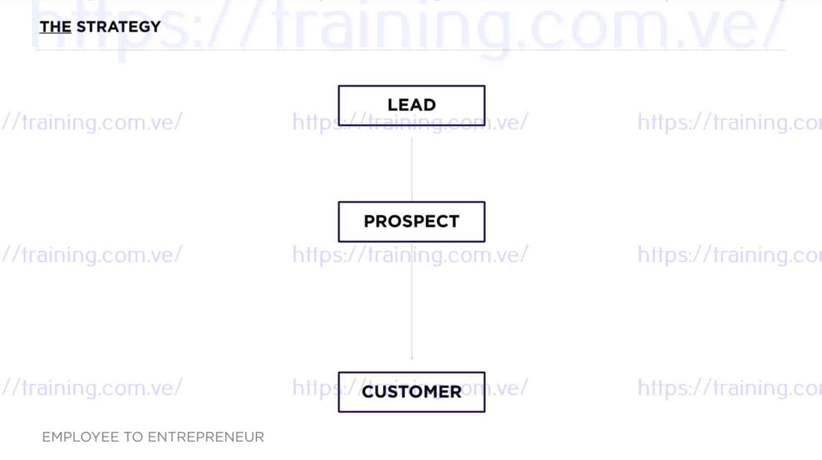 Employee to Entrepreneur LIVE 2.0 by Luisa Zhou 2