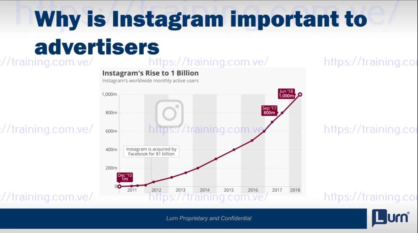 InstaAds Formula by Jeremy Haynes 1
