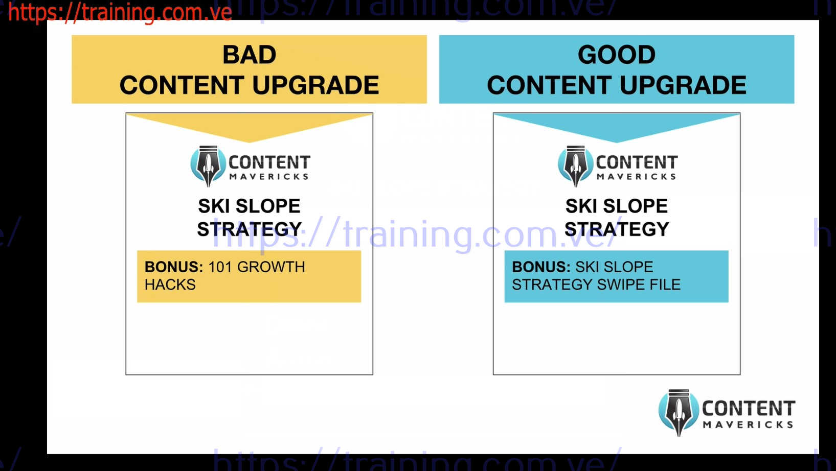 Content Marketing Masters by Justin Brooke Get