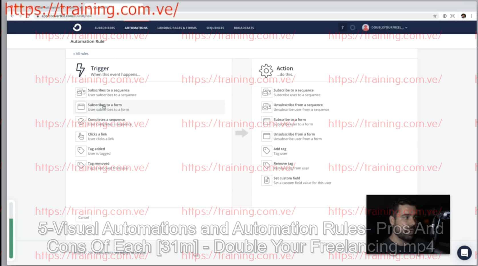 Mastering ConvertKit by Brennan Dunn Order