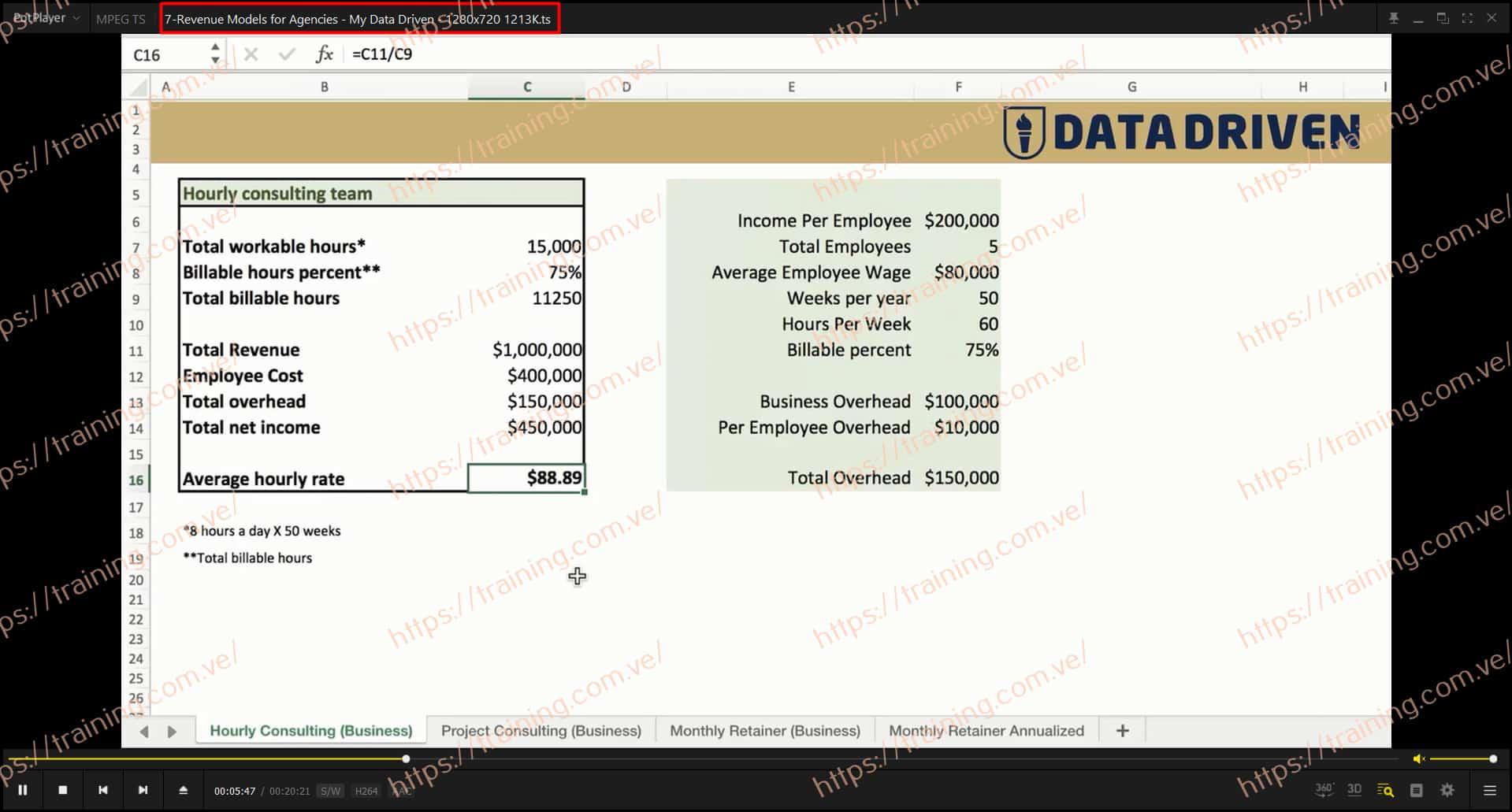Agency Jumpstart by datadrivenu (Incldes Sales Jumpstart) Sale