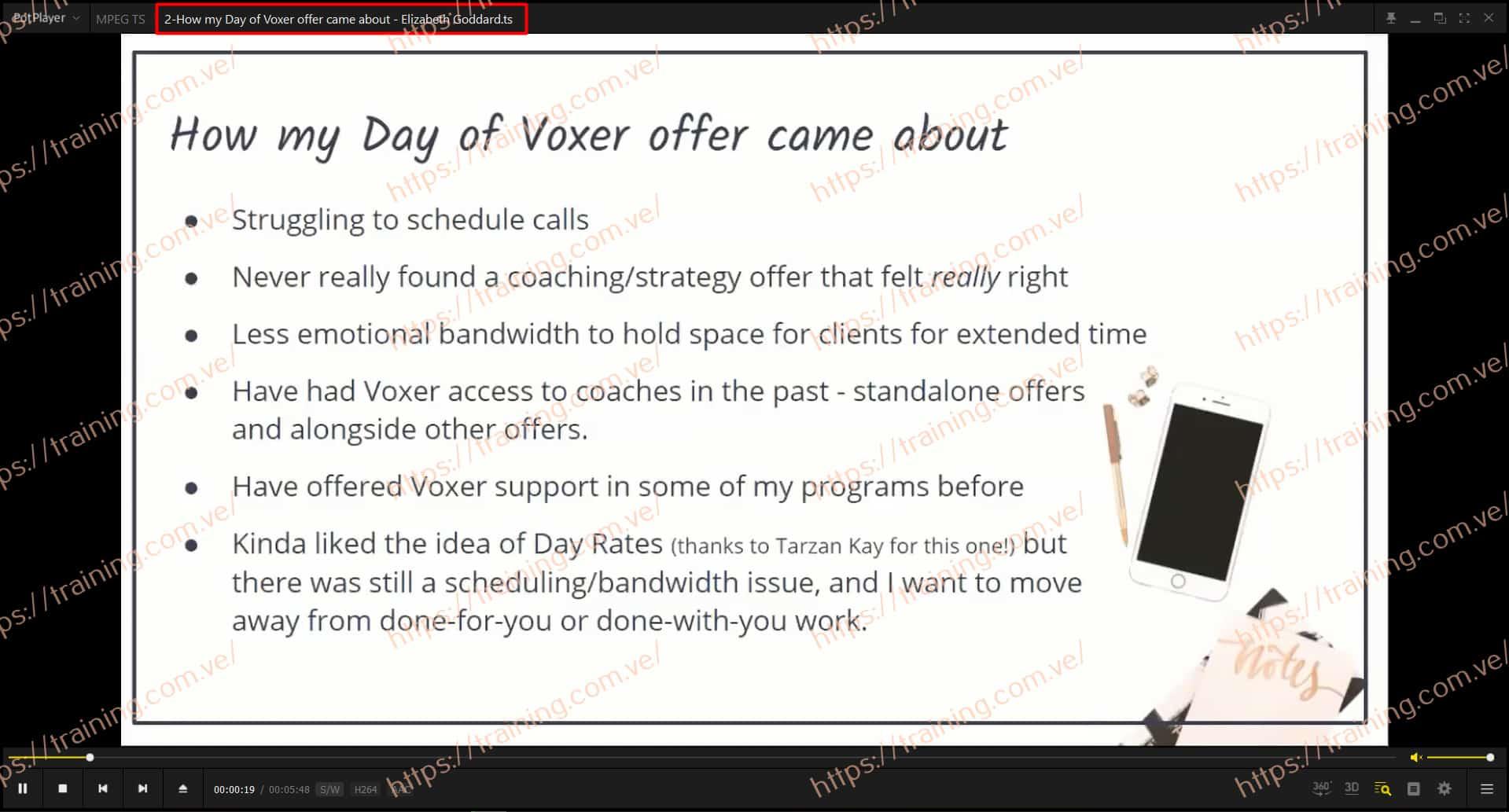 Rock Your Day of Voxer Offer Bundle by Elizabeth Goddard Sale