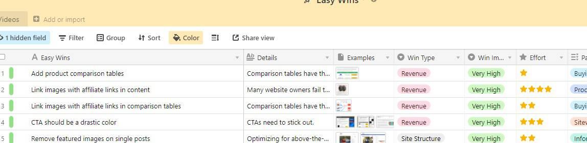 Website Easy Wins By Mushfiq S torrent