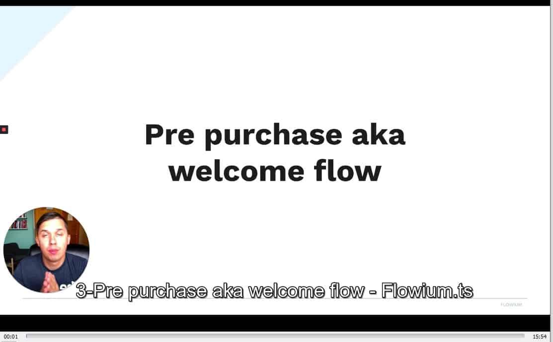 eCommerce Email Marketing Customer Lifecycle by Andriy Boychuk buy